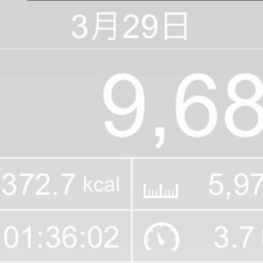 【note更新】5978m歩いた2019年3月29日金曜日