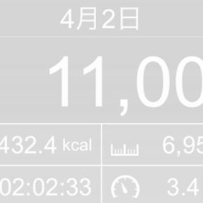 【note更新】6954m歩いた2019年4月2日火曜日