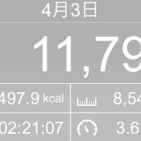 【note更新】8548m歩いた2019年4月3日水曜日