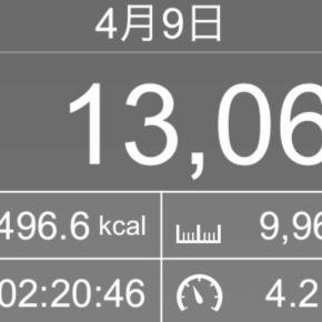 【note更新】9961m歩いた2019年4月9日火曜日