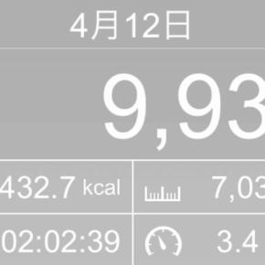 【note更新】7034m歩いた2019年4月12日金曜日