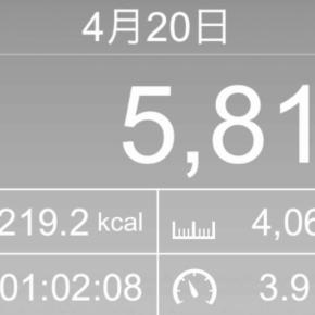 【note更新】4066m歩いた2019年4月20日土曜日